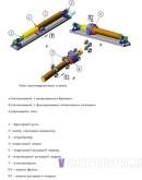 'Оцилиндровочный станок для обработки бревен: конструкция и изготовление своими руками