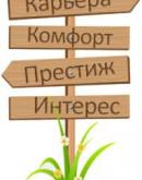 'Профессия Профориентолог: где учиться, зарплата, плюсы и минусы