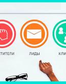 'Профессия маркетолог: описание профессии, где учиться, работать, плюсы и минусы профессии