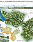 'Строительство коттеджного поселка как бизнес