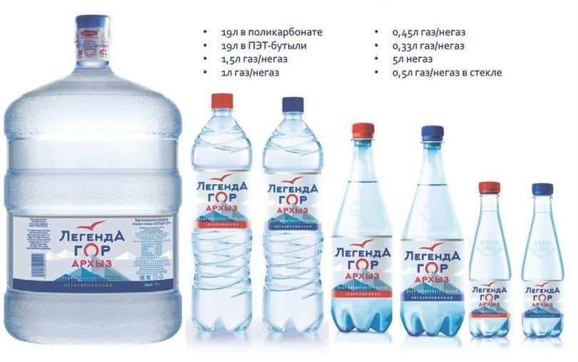 Делаем бизнес на производстве минеральной воды