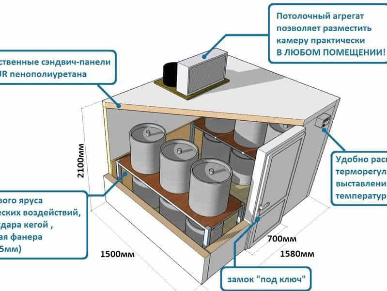 holodilnaya_kamera_dlya_razlivnih_keg_pivnaya_H0010adfa_2119619.jpg